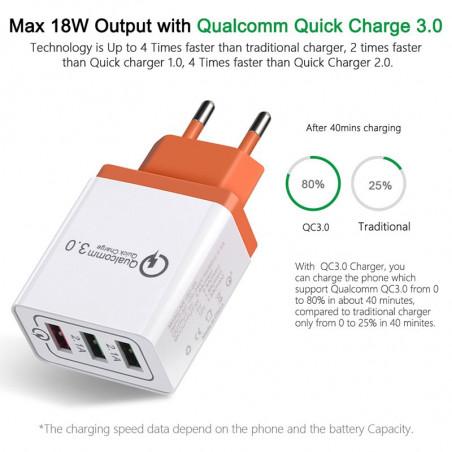 Chargeur secteur CAFELE AR-QC-03 Quick Charge Qualcomm 3.0